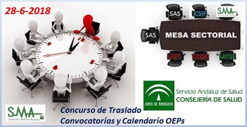 Mesa Sectorial 28-6-2018: Concurso de Traslado y Calendario Ofertas de Empleo Público.