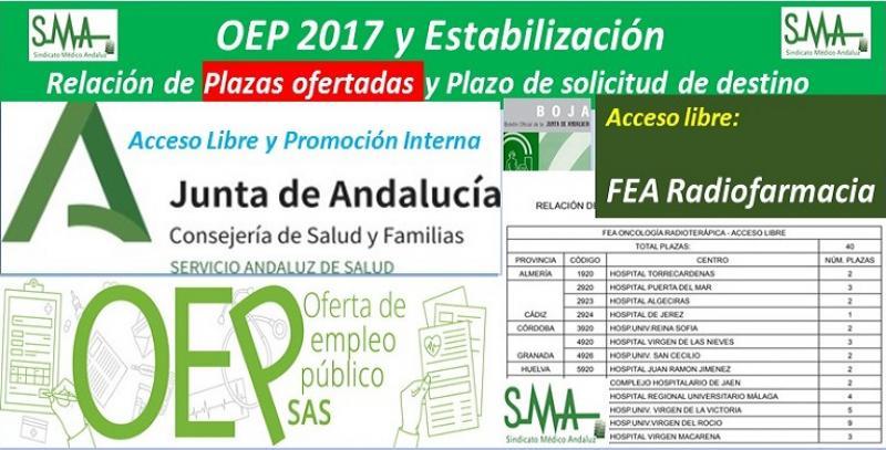 Corrección de errores en el Boja de la Resolución que oferta las plazas y se inicia la solicitud de destino de FEA Radiofarmacia, acceso libre, para la OEP 2017-Estabilización.