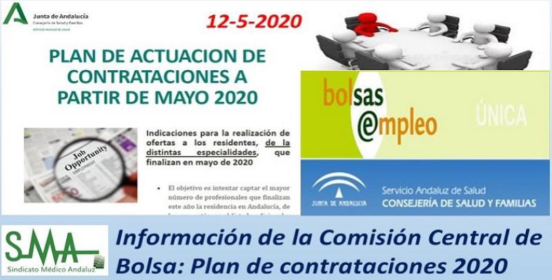Comisión Central de Bolsa: Plan de actuación de contrataciones a partir de mayo 2020.