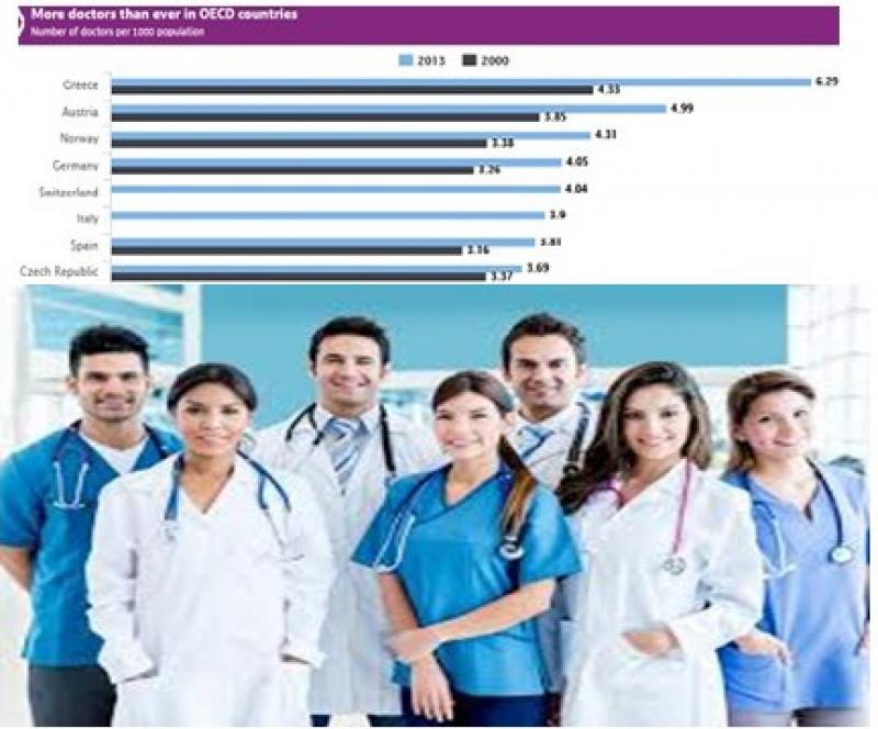 ¿Hacen falta más médicos en España?