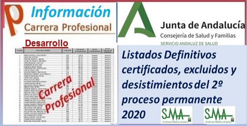 Carrera Profesional: Listados definitivos de profesionales certificados y excluidos del Segundo Proceso de certificación de 2020.