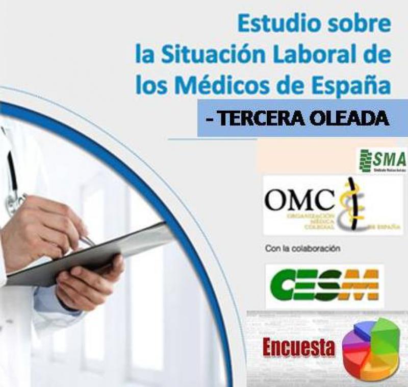Nueva edición de la Encuesta - 2015 -sobre la Situación Laboral de los Médicos en España. ¡Participa!