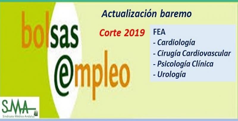 Bolsa. Publicación de listas de aspirantes con actualización del baremo de méritos (corte 2019) de FEA de Cardiología, Cirugía Cardiovascular, Urología y Psicología Clínica.