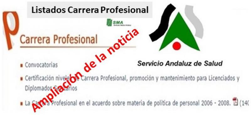Ampliación de la noticia sobre listados de Carrera Profesional admitidos y excluidos.