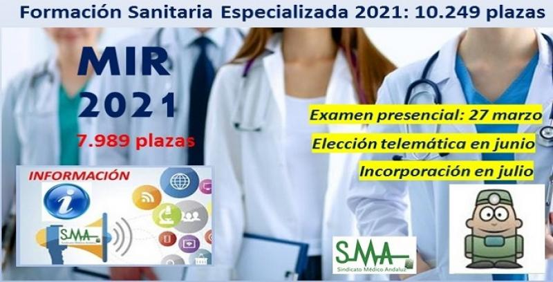 Sanidad aprueba 7.989 plazas MIR para la convocatoria de 2021 y examen el 27 de marzo.