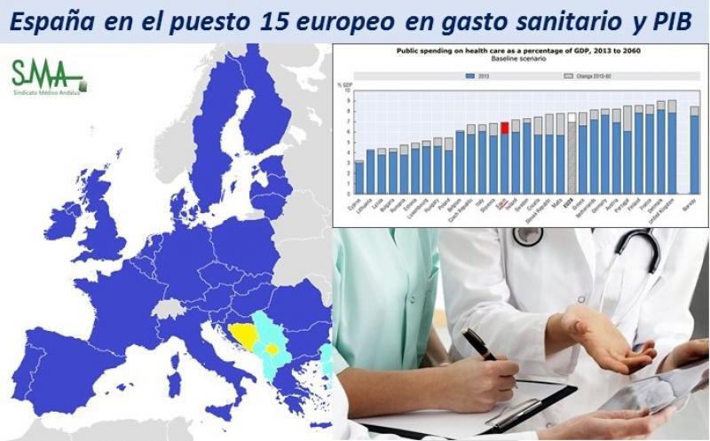 España se estanca en gasto sanitario: la mitad de Europa invertirá más de su PIB.