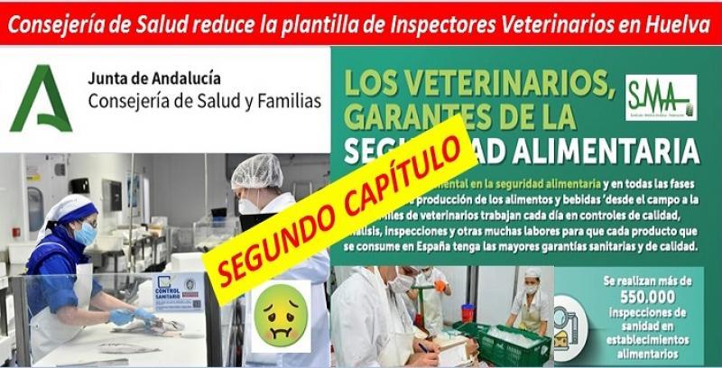 La falta de veterinarios del SAS afectará a las industrias cárnicas en Huelva.