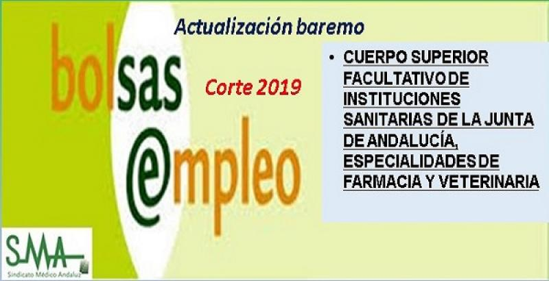 Bolsa. Publicación de listas de aspirantes con actualización del baremo de méritos (corte 2019) de diferentes categorías. Cuerpo A4.