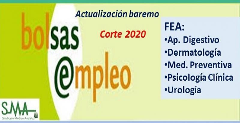 Bolsa. Publicación de listas de aspirantes con actualización del baremo de méritos (corte 2020) de FEA de Digestivo, Dermatología, M. Preventiva, Psicología y Urología.