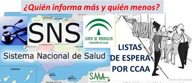 Andalucía es la comunidad autónoma que menos informa de las listas de espera.