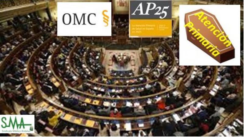 La OMC deja oír en el Congreso su voz de alarma por la
