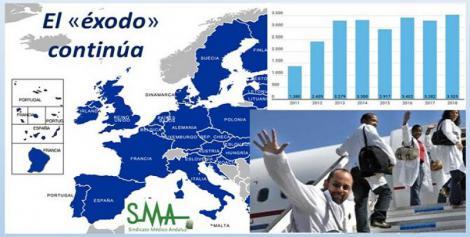 Se van de España más médicos que nunca. Si no mejoran mucho las condiciones el éxodo no tendrá final.