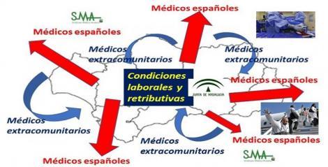 El SAS podrá contratar a médicos extranjeros.