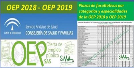 Plazas de facultativos por categorías y especialidades de la OEP 2018 y OEP 2019.
