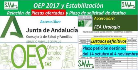 Publicada en el BOJA la relación de las plazas ofertadas, el plazo para solicitar destino y el listado modificado por recursos de reposición de la OEP 2017-Estabilización de FEA Urologia, acceso libre.