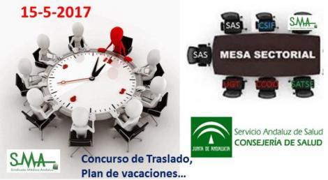 Informe mesa sectorial 15-5-2017: Plan de vacaciones, Concurso de Traslado...