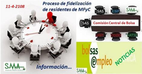 Información sobre el proceso de fidelización de residentes de Medicina de Familia propuesto por el SAS en la Comisión Central de Bolsa.
