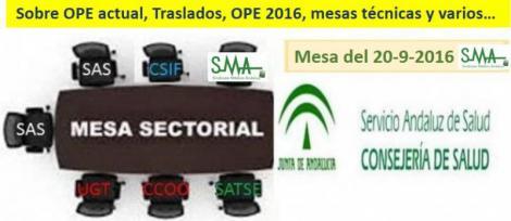 Mesa Sectorial de Sanidad 20/9/2016: Sobre OPE actual, Traslados, OPE 2016, mesas técnicas y varios…