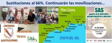 El SAS sustituirá en Málaga al 66% de los sanitarios que se van de vacaciones y los sindicatos anuncian que continuarán con las movilizaciones.