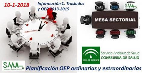 Informe Mesa Sectorial 10-1-2018: Planificación de futuras OEPs e información de traslados y OEP 2013-15.