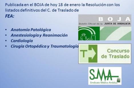 Publicada en el BOJA la Resolución con los listados definitivos del C. de Traslado de FEA de Anatomía Patológica, Anestesia, Cardiología y Traumatología.