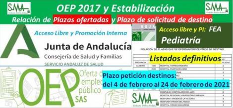 Publicada en el BOJA la relación de las plazas ofertadas y el plazo para solicitar destino de la OEP 2017-Estabilización de FEA de Pediatría, acceso libre y promoción interna.