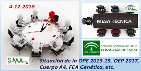 Información de la Mesa Técnica sobre Ofertas de Empleo Público.