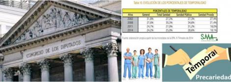 El Congreso exige a Sanidad una temporalidad inferior al 10% en el SNS.