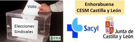 El Sindicato Médico -CESM- de Castilla y León se impone en las elecciones del Sacyl.