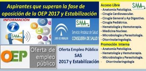 OEP 2017 y Estabilización. Listado de aspirantes que superan la fase de oposición de las pruebas selectivas por acceso libre y promoción interna de determinadas especialidades de FEA.