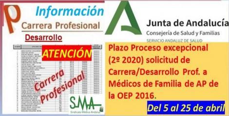 Hoy se inicia el plazo del proceso excepcional (2º 2020) para solicitar Carrera/Desarrollo profesional a los Médicos de Familia de AP afectados por la suspensión de la toma de posesión OEP 2016.