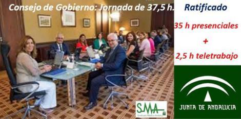 La Junta ratifica la jornada laboral de 37,5 horas para sus empleados públicos con 35 horas presenciales.