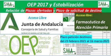 Publicada en el BOJA la relación de las plazas ofertadas y el plazo para solicitar destino de la OEP 2017-Estabilización de Farmacéutico de AP, acceso libre.