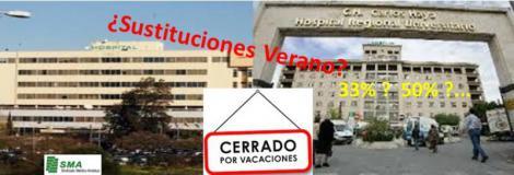 Sindicato Médico critica que sigan existiendo contratos al 33 y 50% de la jornada.