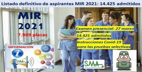 MIR 2021: Sanidad publica el listado definitivo de aspirantes admitidos al examen.