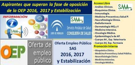OEP 2016-2017 y Estabilización. Listado de aspirantes que superan la fase de oposición de las pruebas selectivas de distintas especialidades de FEA (libre y p.i),  Epidemiólogo de AP y Cuerpo A4, Esp. Veterinaria y Farmacia (libre).