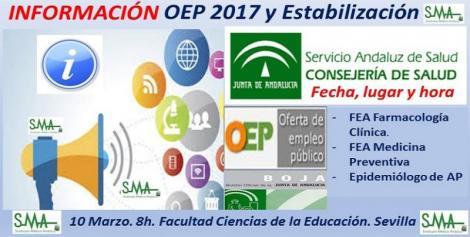 Publicados en BOJA los listados definitivos de admitidos, adaptaciones, fecha y lugar de celebración de los exámenes de la OEP 2017 y OEP de Estabilización de FEA de Farmacología Clínica, Medicina Preventiva y Epidemiólogo de AP.