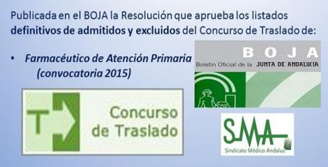 Disponibles listas definitivas de admitidos y excluidos del concurso de traslado (convocatoria 2015) de Farmacéutico/a de Atención Primaria.