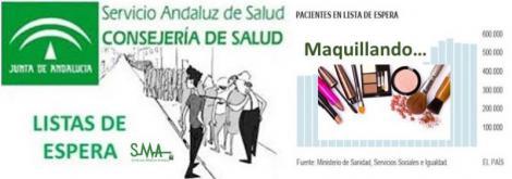 ¿Cómo se maquillan las listas de espera en la sanidad andaluza?