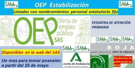 OEP Estabilización. Disponibles los listados con los nombramientos en la categoría de Pediatra de Atención Primaria.