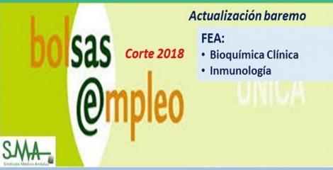 Bolsa. Publicación de listas de aspirantes con actualización del baremo de méritos (corte 2018) de FEA de Bioquímica Clínica e Inmunología.