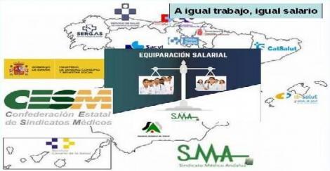 Equiparación salarial y pacto Gobierno-CCAA.