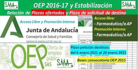 Publicada en el BOJA la relación de las plazas ofertadas y el plazo para solicitar destino de la OEP 2016-17-Estabilización de Farmacéutico/a de AP, acceso libre y promoción interna.