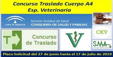 Convocado el Concurso de Traslado del Cuerpo A4, especialidad Veterinaria, en cumplimiento de sentencia.