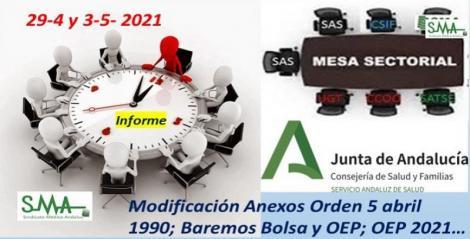 Informe Mesa Sectorial 29 de abril y 3 de mayo.