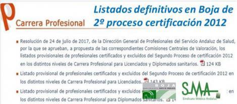 Publicado en el Boja la Resolución aprobando los listados definitivos de Carrera Profesional en el SAS, 2º corte 2012.