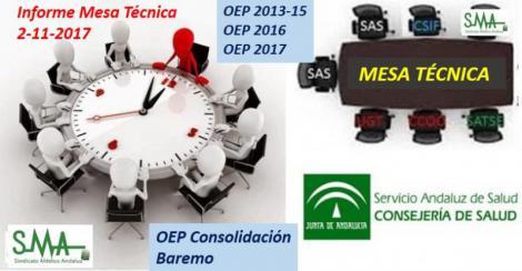 Mesa técnica OPEs y baremo: 2  de noviembre de 2017