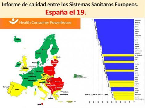 España, en el puesto 19 de 37 sistemas sanitarios europeos analizados. Holanda el mejor.