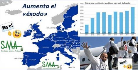 Sigue creciendo la fuga de médicos españoles al extranjero ¿Hasta cuándo?