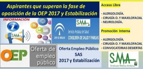 OEP 2017 y Estabilización. Listado de aspirantes que superan la fase de oposición de las pruebas selectivas por acceso libre y promoción interna de nuevas especialidades de FEA.